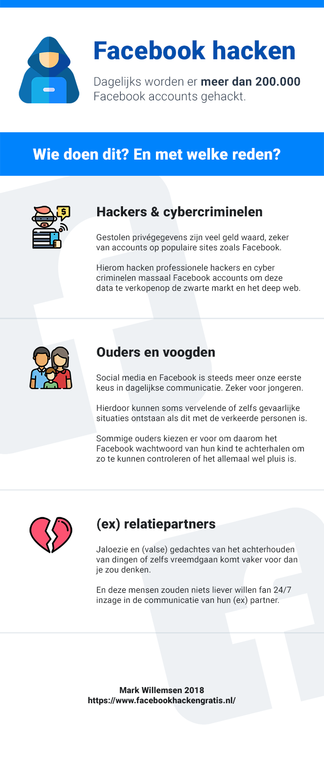Facebook Hacken 2018 infographic
